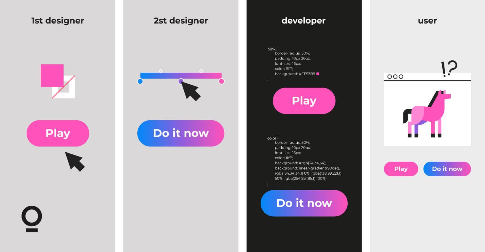 Design System - EDISONDA
